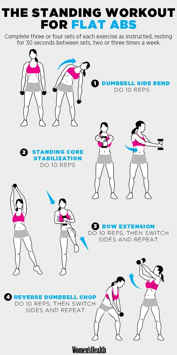 16 Ways to Get The Perfect Abs for Women | Styles Weekly