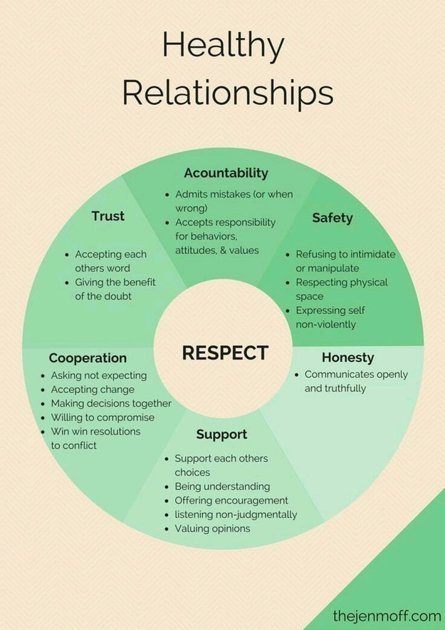 how to build healthy relationships with students