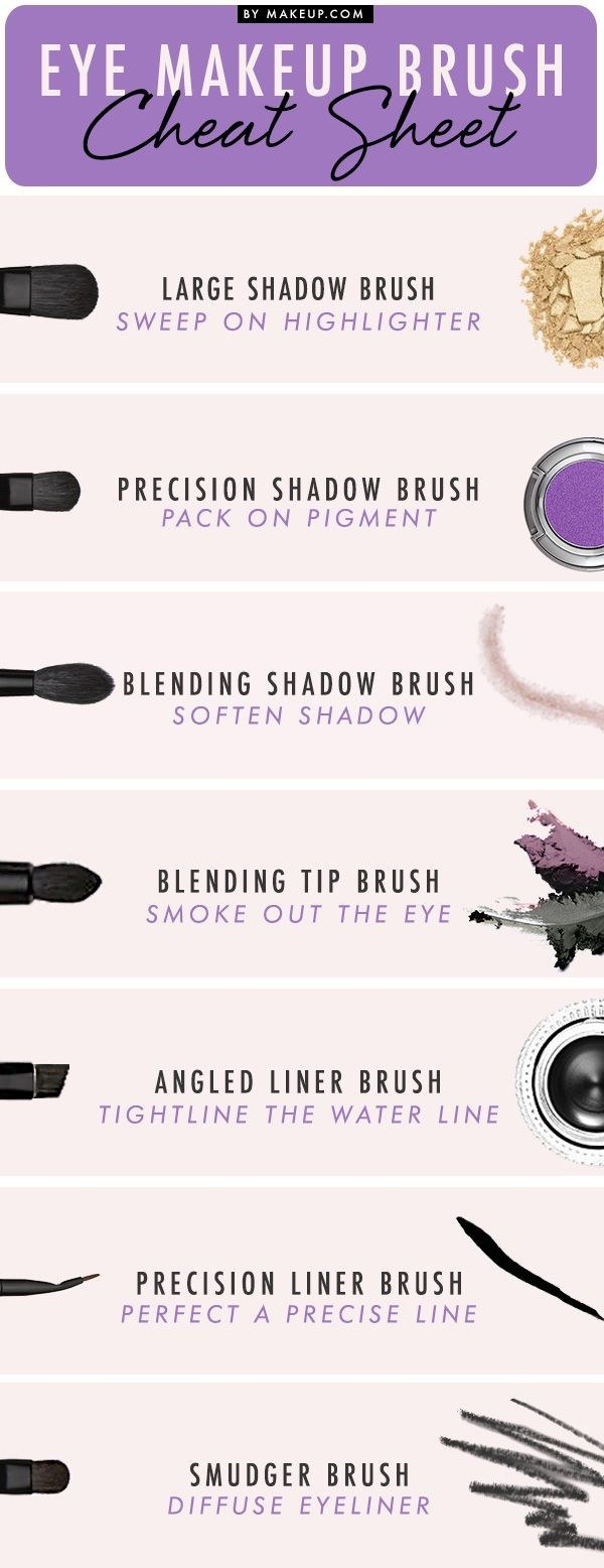 Different Eye Makeup Brushes