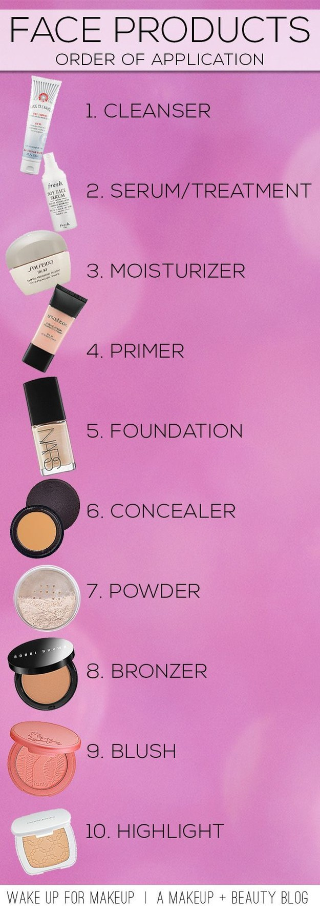 Proper Order to Apply Face Products