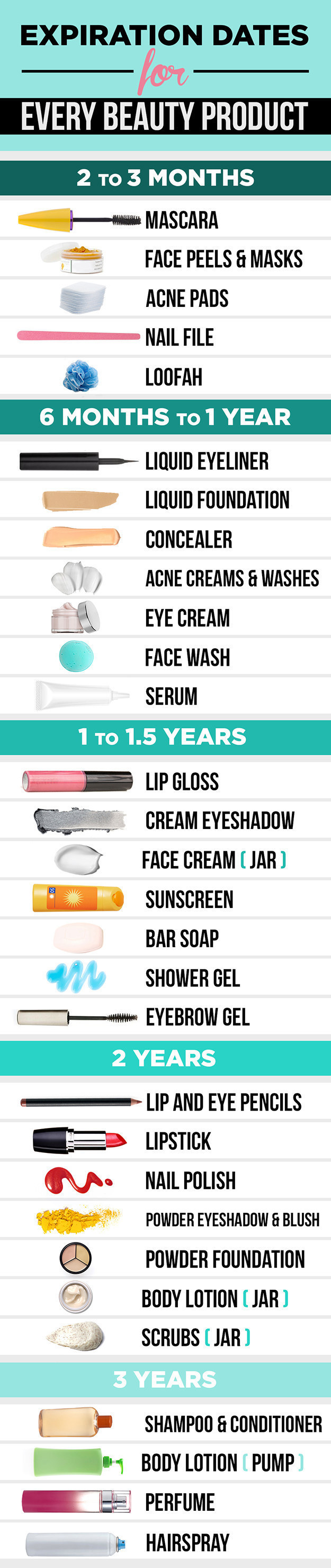 Know the Expirate Date of Each Beauty Product