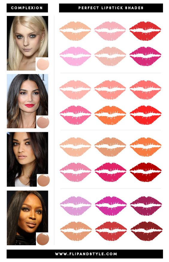 5 Tips On How To Match Your Makeup For